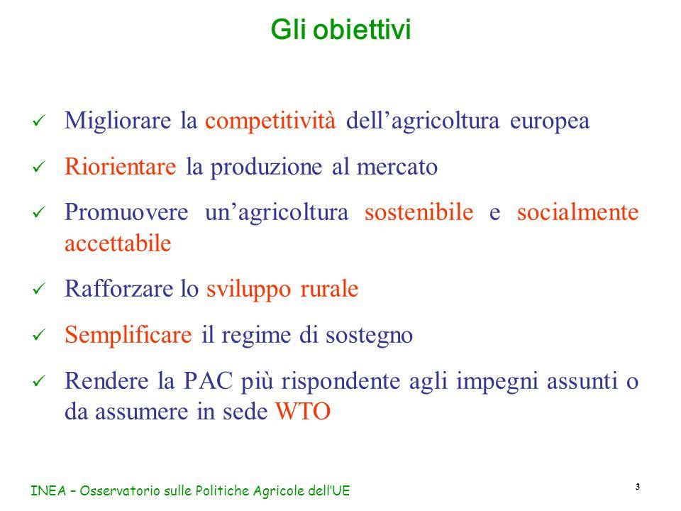 INEA – Osservatorio sulle Politiche Agricole dellUE 44 La modulazione nella riforma Fischler La modulazione approvata con la riforma di giugno 2003: è obbligatoria per gli Stati membri parte dal 2005, con un taglio che va dal 3% al 5% in tre anni (dal 2007 fino al 2012 rimane al 5%) prevede una franchigia sui primi 5.000 euro di aiuti per ciascuna azienda che agisce successivamente al taglio (viene dato a ciascuna azienda un aiuto aggiuntivo che è pari al 100% del taglio effettuato sui primi 5.000 euro di aiuti di ciascuna azienda) le risorse tagliate (al netto dellaiuto aggiuntivo) sono destinate allo sviluppo rurale