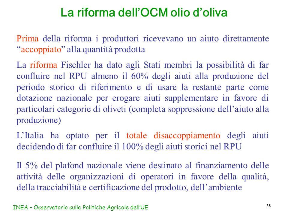 INEA – Osservatorio sulle Politiche Agricole dellUE 38 Prima della riforma i produttori ricevevano un aiuto direttamenteaccoppiato alla quantità prodo