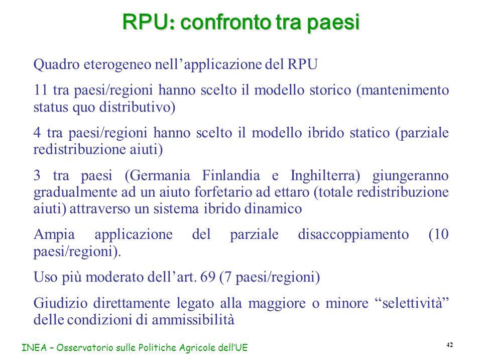 INEA – Osservatorio sulle Politiche Agricole dellUE 42 RPU : confronto tra paesi Quadro eterogeneo nellapplicazione del RPU 11 tra paesi/regioni hanno