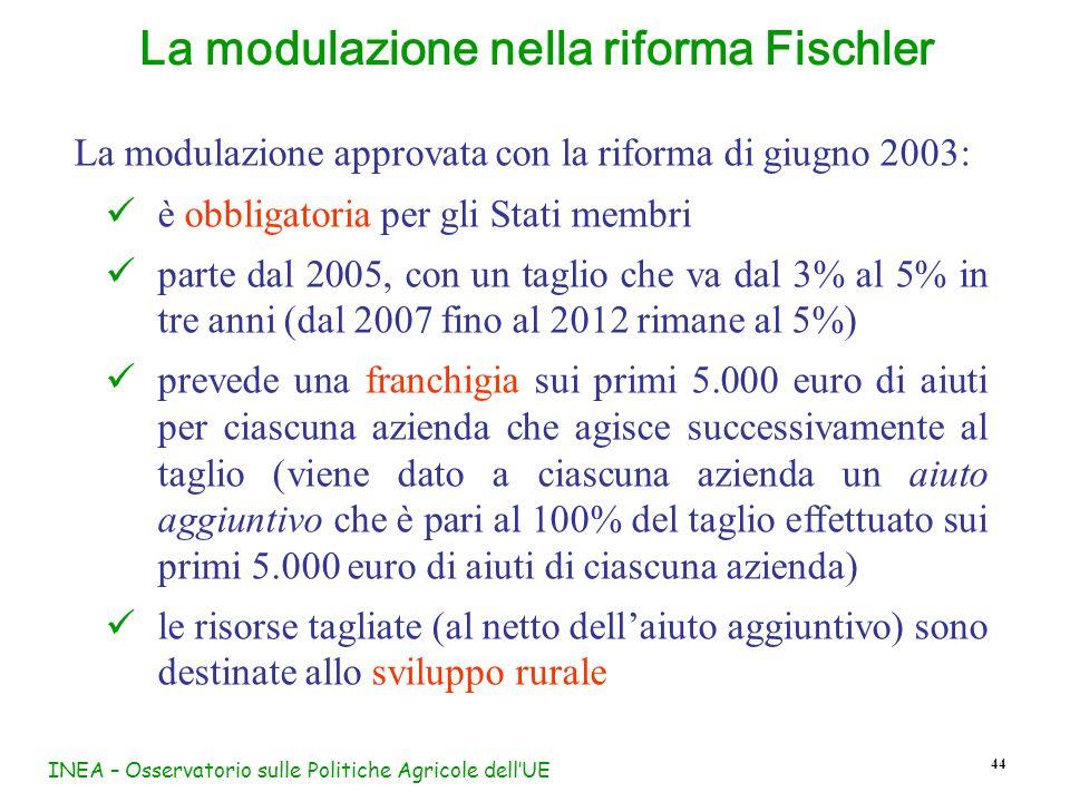 INEA – Osservatorio sulle Politiche Agricole dellUE 44 La modulazione nella riforma Fischler La modulazione approvata con la riforma di giugno 2003: è