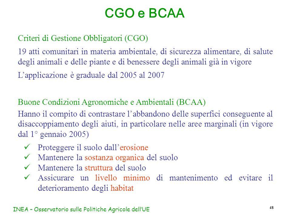 INEA – Osservatorio sulle Politiche Agricole dellUE 48 Criteri di Gestione Obbligatori (CGO) 19 atti comunitari in materia ambientale, di sicurezza al