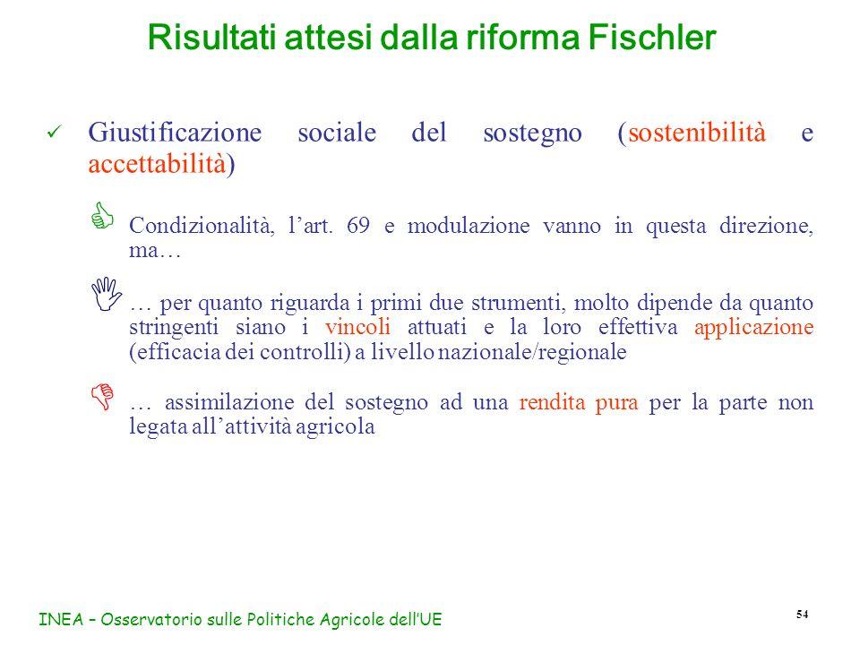 INEA – Osservatorio sulle Politiche Agricole dellUE 54 Giustificazione sociale del sostegno (sostenibilità e accettabilità) Condizionalità, lart. 69 e