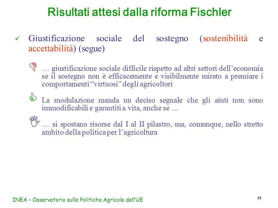 INEA – Osservatorio sulle Politiche Agricole dellUE 55 Giustificazione sociale del sostegno (sostenibilità e accettabilità) (segue) … giustificazione