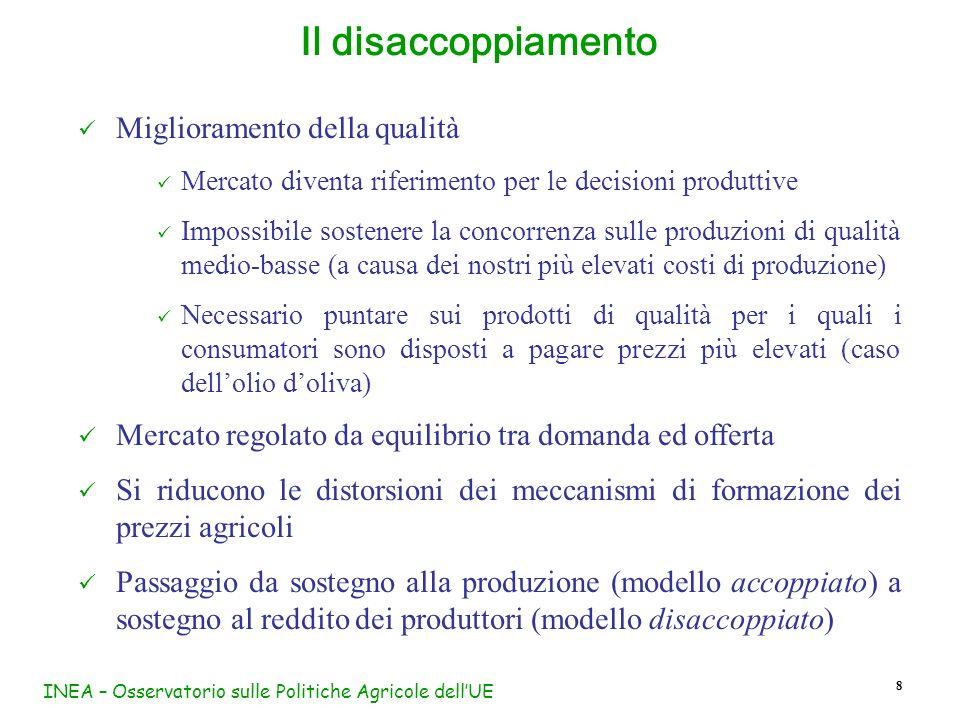 INEA – Osservatorio sulle Politiche Agricole dellUE 8 Il disaccoppiamento Miglioramento della qualità Mercato diventa riferimento per le decisioni pro