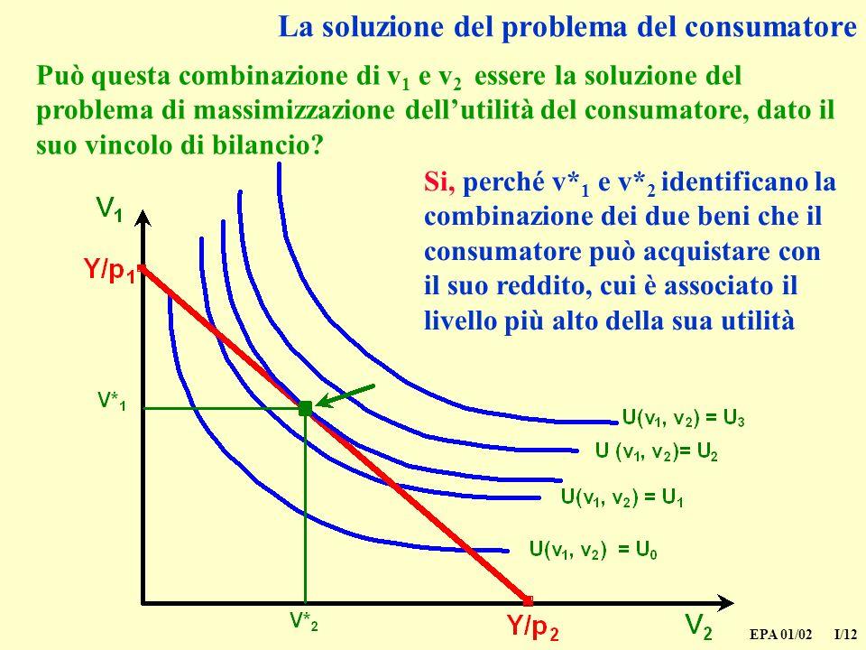 EPA 01/02 I/12 La soluzione del problema del consumatore Può questa combinazione di v 1 e v 2 essere la soluzione del problema di massimizzazione dellutilità del consumatore, dato il suo vincolo di bilancio.
