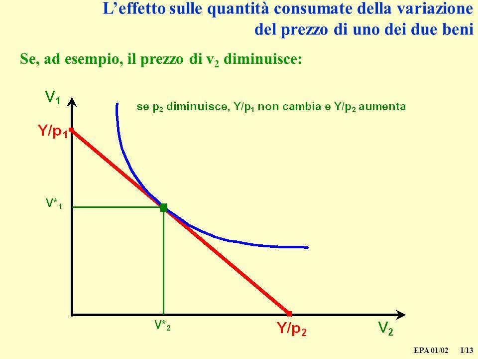 EPA 01/02 I/13 Leffetto sulle quantità consumate della variazione del prezzo di uno dei due beni Se, ad esempio, il prezzo di v 2 diminuisce: