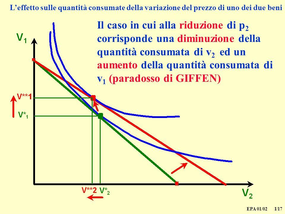 EPA 01/02 I/17 Leffetto sulle quantità consumate della variazione del prezzo di uno dei due beni Il caso in cui alla riduzione di p 2 corrisponde una diminuzione della quantità consumata di v 2 ed un aumento della quantità consumata di v 1 (paradosso di GIFFEN)