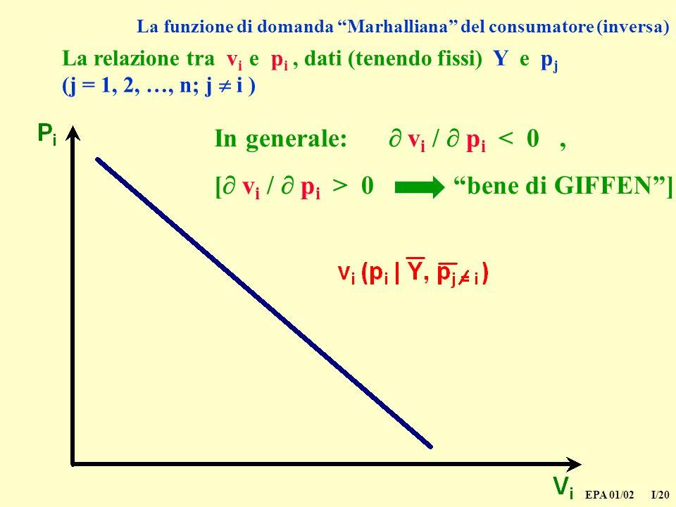 EPA 01/02 I/20 La funzione di domanda Marhalliana del consumatore (inversa) La relazione tra v i e p i, dati (tenendo fissi) Y e p j (j = 1, 2, …, n; j i ) In generale: v i / p i < 0, [ v i / p i > 0 bene di GIFFEN]
