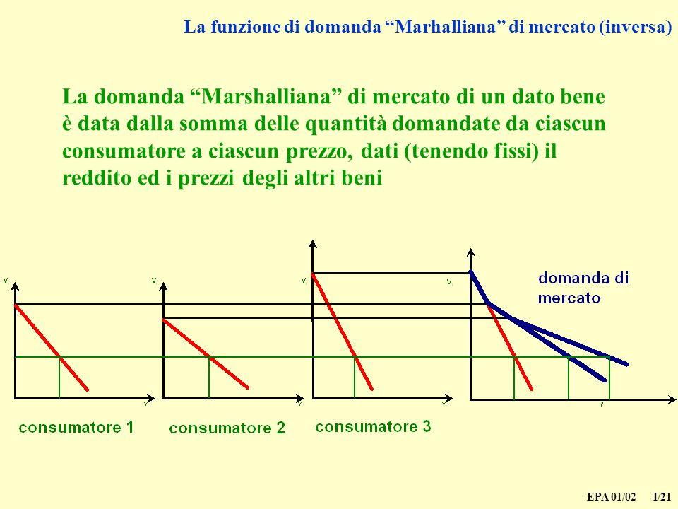 EPA 01/02 I/21 La funzione di domanda Marhalliana di mercato (inversa) La domanda Marshalliana di mercato di un dato bene è data dalla somma delle quantità domandate da ciascun consumatore a ciascun prezzo, dati (tenendo fissi) il reddito ed i prezzi degli altri beni