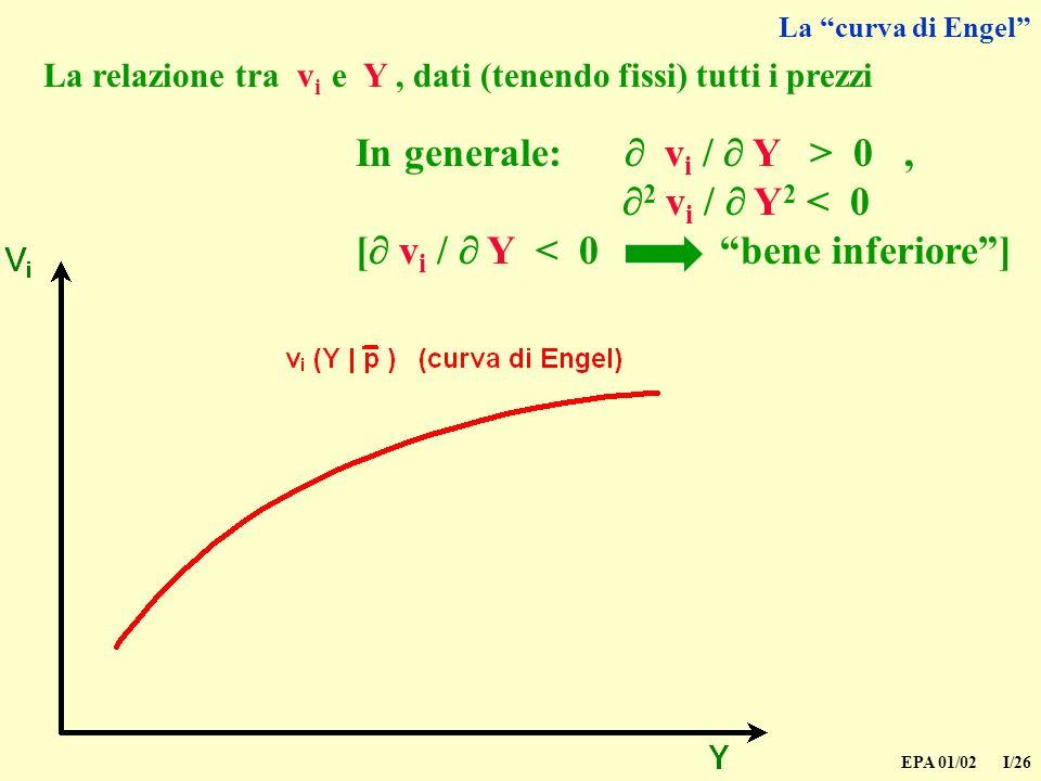 EPA 01/02 I/26 La curva di Engel La relazione tra v i e Y, dati (tenendo fissi) tutti i prezzi In generale: v i / Y > 0, 2 v i / Y 2 < 0 [ v i / Y < 0 bene inferiore]