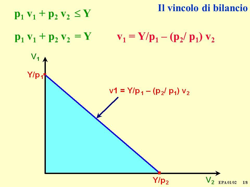 EPA 01/02 I/8 Il vincolo di bilancio p 1 v 1 + p 2 v 2 Y p 1 v 1 + p 2 v 2 = Yv 1 = Y/p 1 – (p 2 / p 1 ) v 2