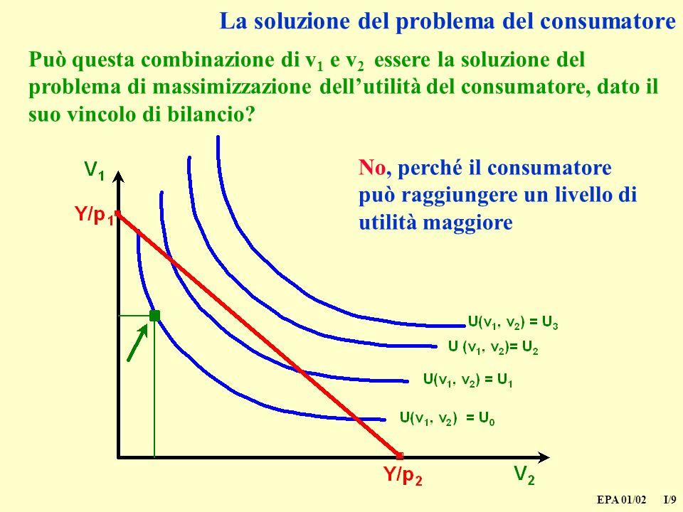 EPA 01/02 I/9 La soluzione del problema del consumatore Può questa combinazione di v 1 e v 2 essere la soluzione del problema di massimizzazione dellutilità del consumatore, dato il suo vincolo di bilancio.