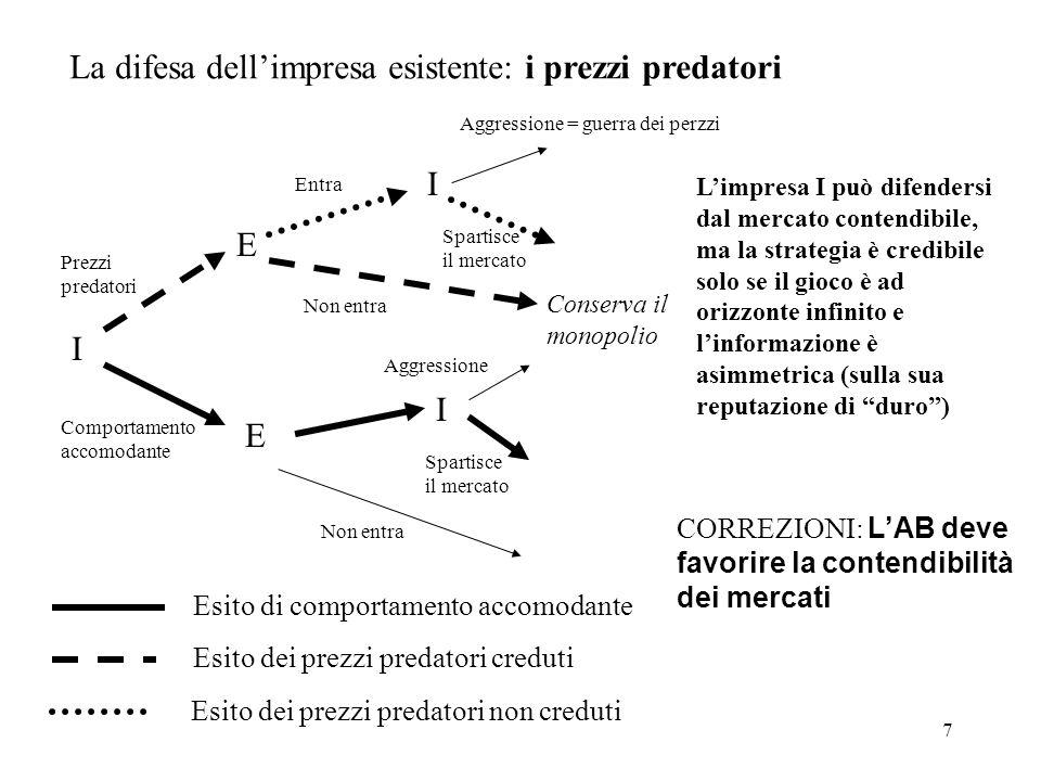8 4) Monopoli naturali.