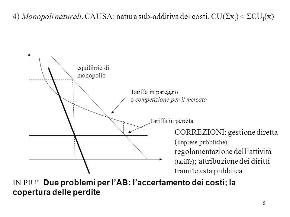 19 Obiettivo sviluppo il prodotto Y* diviene un traguardo mobile A) Lipotesi di crescita esogena, il modello storico: S(Y*) sY* = I*, dY/dt = vI* (produttività dellI), (dY/dt):Y = g Y = vI Y = N (produttività del lavoro N), (dN/dt):N = n g = + n g = vs vs = + n CAUSE: se vs > + n si produce dinamica dinflazione se vs < + n si produce dinamica di disoccupazione CORREZIONI: Lo SB deve attuare unazione di coordinamento fra le variabili di lungo periodo (intervento sui parametri decisionali di imprese e famiglie) B) L ipotesi di crescita endogena: g = f( ) quindi * max g = g* CAUSE: fenomeni di esternalità negli investimenti di capitale reale e umani CORREZIONI: Lo SB deve sostenere il tasso di sviluppo tramite leggi, incentivi e altre istituzioni