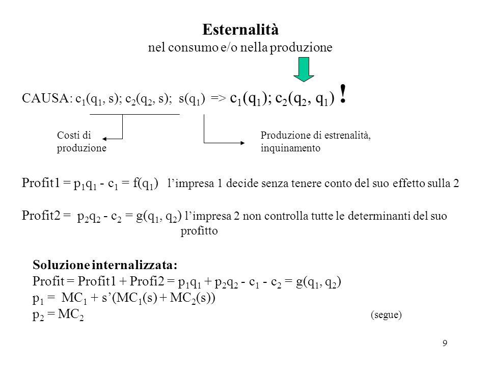10 RIMEDI: a) Il mercato mancante (Coase).