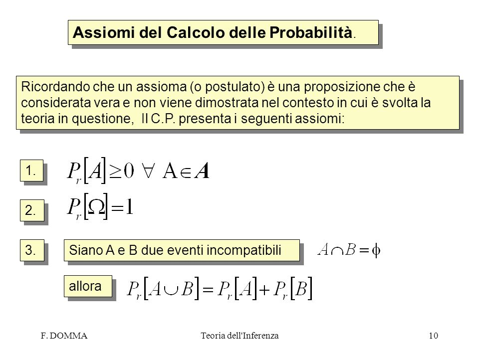 F. DOMMATeoria dell'Inferenza10 Assiomi del Calcolo delle Probabilità. Ricordando che un assioma (o postulato) è una proposizione che è considerata ve