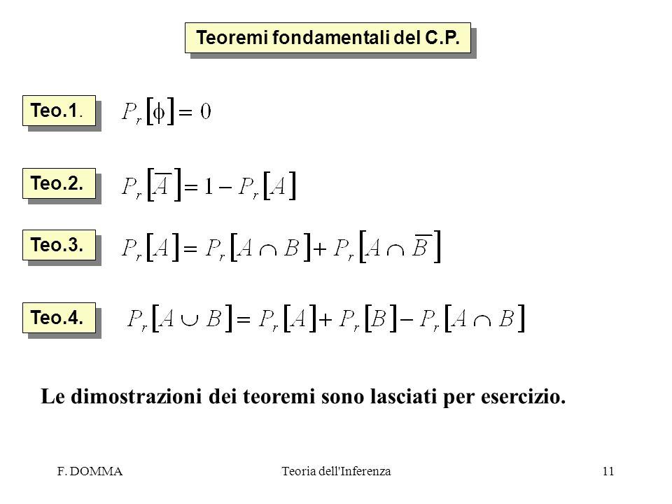 F.DOMMATeoria dell Inferenza12 Def. 4.