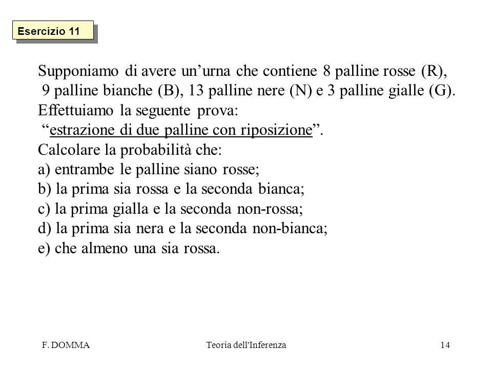 F.DOMMATeoria dell Inferenza15 Dipendenza. Assiomi e Teoremi fondamentali.