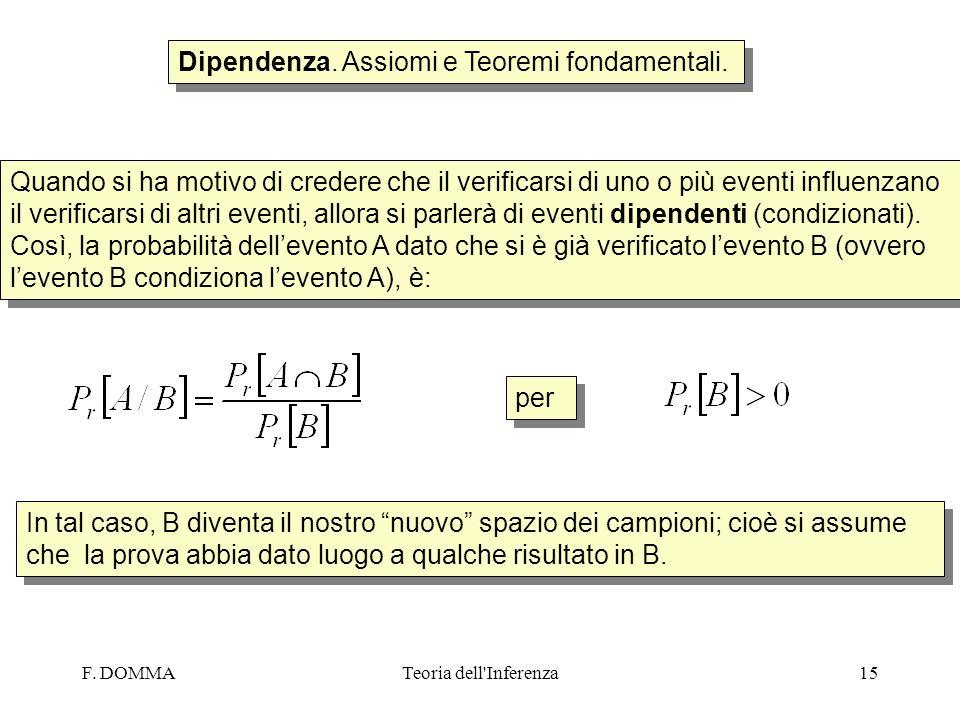 F. DOMMATeoria dell'Inferenza15 Dipendenza. Assiomi e Teoremi fondamentali. Quando si ha motivo di credere che il verificarsi di uno o più eventi infl