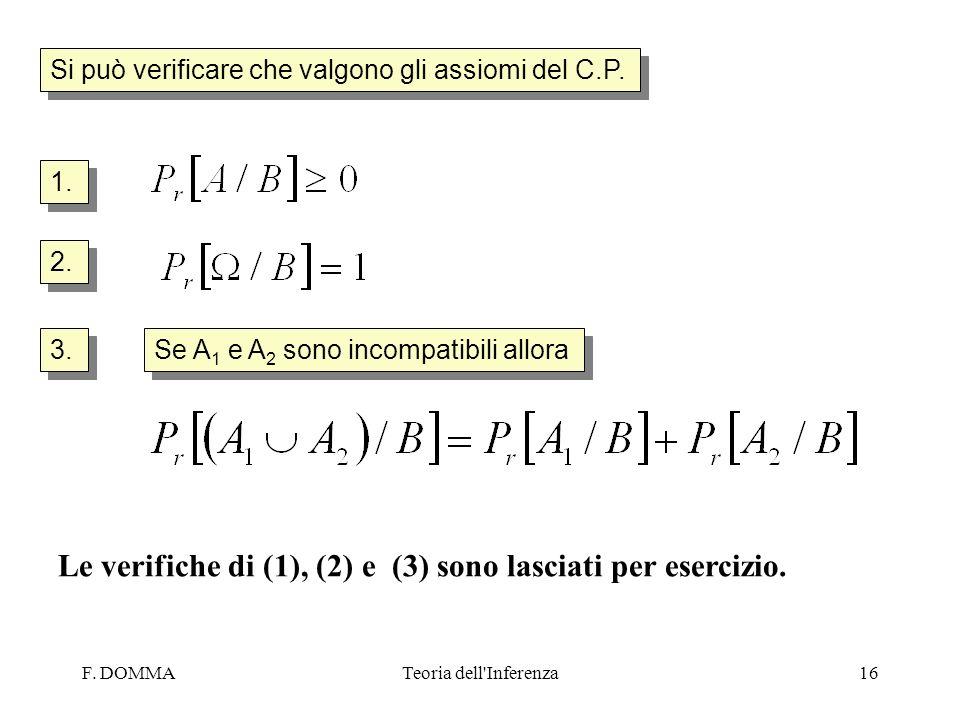 F. DOMMATeoria dell'Inferenza16 Si può verificare che valgono gli assiomi del C.P. 1. 2. 3. Se A 1 e A 2 sono incompatibili allora Le verifiche di (1)