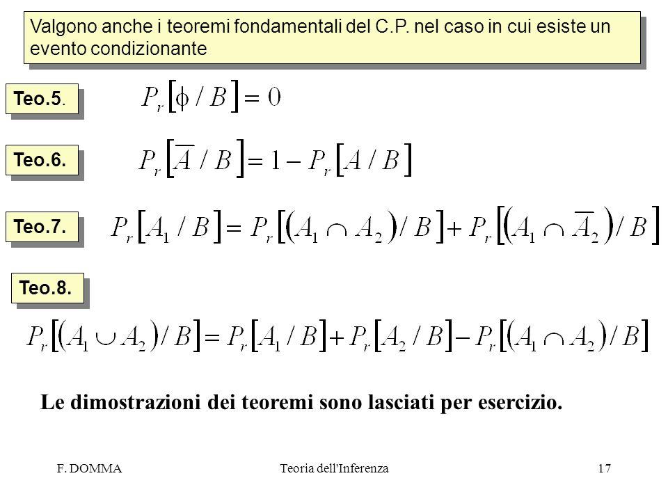 F. DOMMATeoria dell'Inferenza17 Valgono anche i teoremi fondamentali del C.P. nel caso in cui esiste un evento condizionante Teo.5. Teo.6. Teo.7. Teo.
