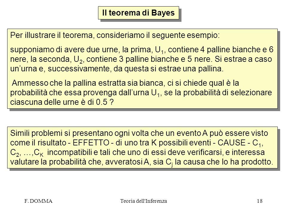 F. DOMMATeoria dell'Inferenza18 Il teorema di Bayes Per illustrare il teorema, consideriamo il seguente esempio: supponiamo di avere due urne, la prim