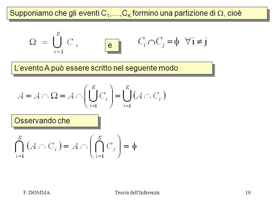 F. DOMMATeoria dell'Inferenza19 Supponiamo che gli eventi C 1,…,C K formino una partizione di, cioè e e Levento A può essere scritto nel seguente modo