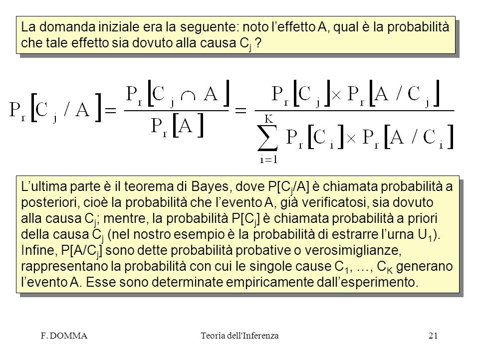 F. DOMMATeoria dell'Inferenza21 La domanda iniziale era la seguente: noto leffetto A, qual è la probabilità che tale effetto sia dovuto alla causa C j