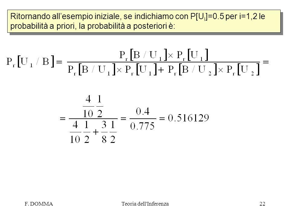 F. DOMMATeoria dell'Inferenza22 Ritornando allesempio iniziale, se indichiamo con P[U i ]=0.5 per i=1,2 le probabilità a priori, la probabilità a post