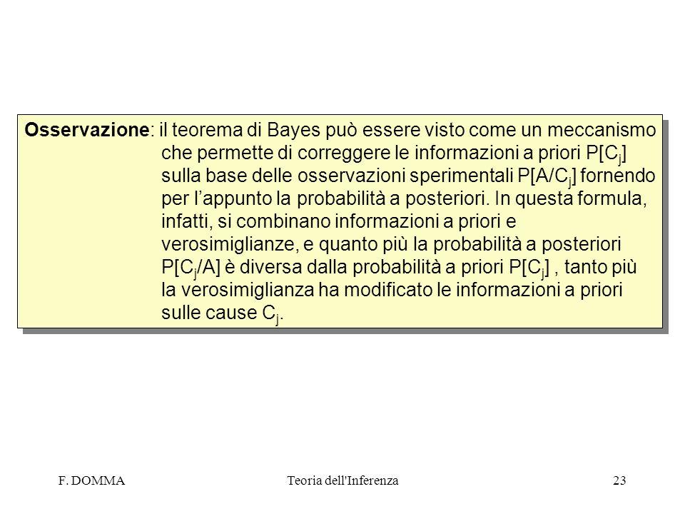 F. DOMMATeoria dell'Inferenza23 Osservazione: il teorema di Bayes può essere visto come un meccanismo che permette di correggere le informazioni a pri