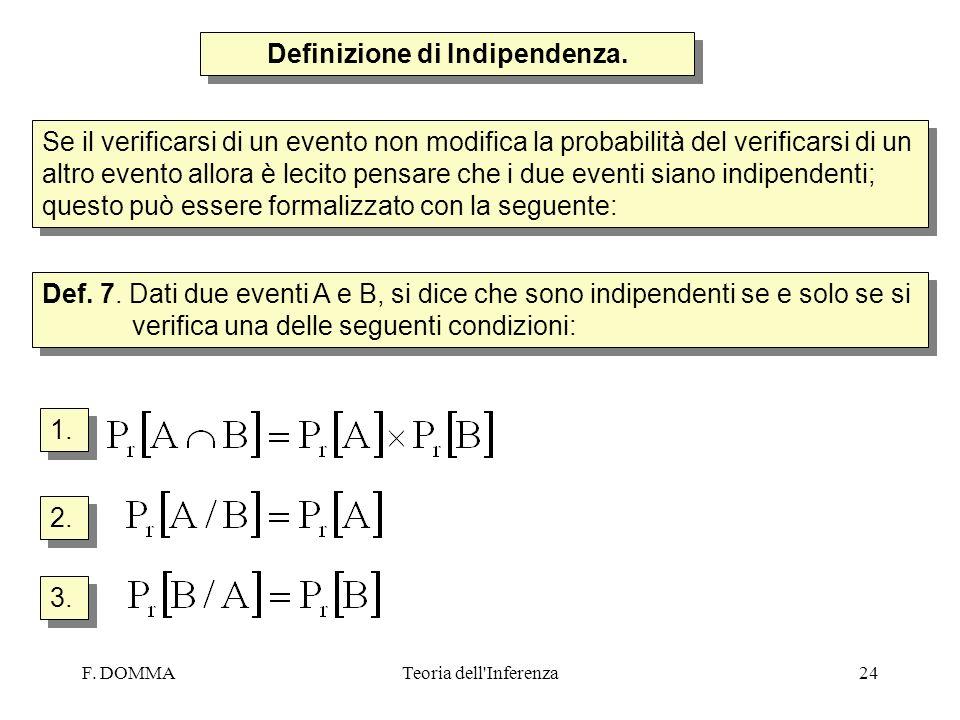 F. DOMMATeoria dell'Inferenza24 Definizione di Indipendenza. Se il verificarsi di un evento non modifica la probabilità del verificarsi di un altro ev