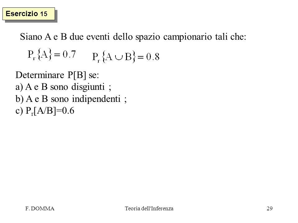 F. DOMMATeoria dell'Inferenza29 Esercizio 15 Siano A e B due eventi dello spazio campionario tali che: Determinare P[B] se: a) A e B sono disgiunti ;