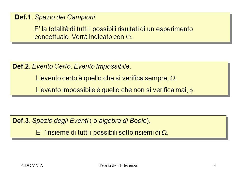 F. DOMMATeoria dell'Inferenza3 Def.1. Spazio dei Campioni. E la totalità di tutti i possibili risultati di un esperimento concettuale. Verrà indicato
