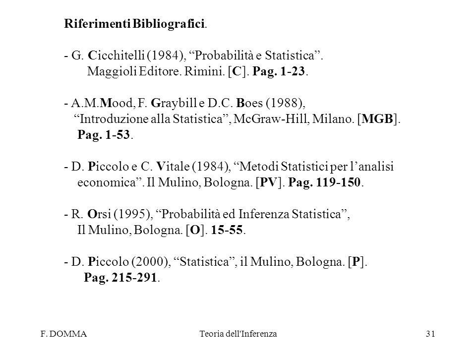 F. DOMMATeoria dell'Inferenza31 Riferimenti Bibliografici. - G. Cicchitelli (1984), Probabilità e Statistica. Maggioli Editore. Rimini. [C]. Pag. 1-23
