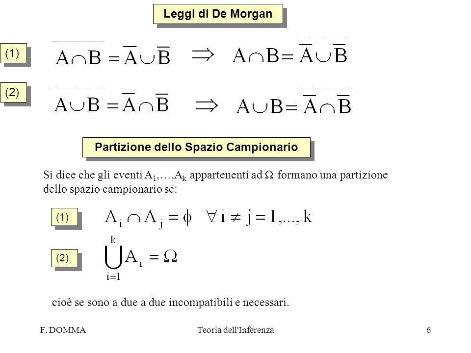 F. DOMMATeoria dell'Inferenza6 Leggi di De Morgan Partizione dello Spazio Campionario (1) (2) Si dice che gli eventi A 1,…,A k appartenenti ad formano