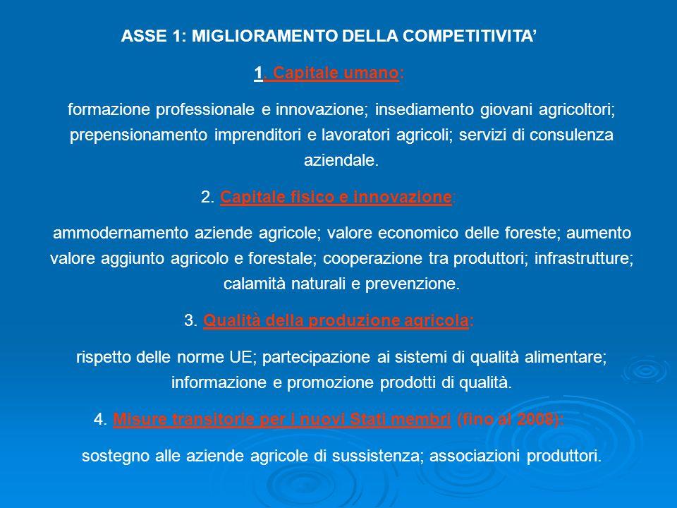 ASSE 1: MIGLIORAMENTO DELLA COMPETITIVITA 1. Capitale umano: formazione professionale e innovazione; insediamento giovani agricoltori; prepensionament
