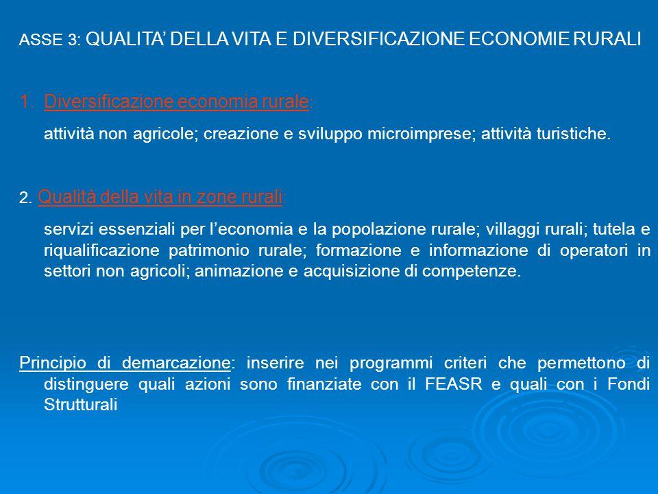 ASSE 3: QUALITA DELLA VITA E DIVERSIFICAZIONE ECONOMIE RURALI 1.Diversificazione economia rurale : attività non agricole; creazione e sviluppo microim
