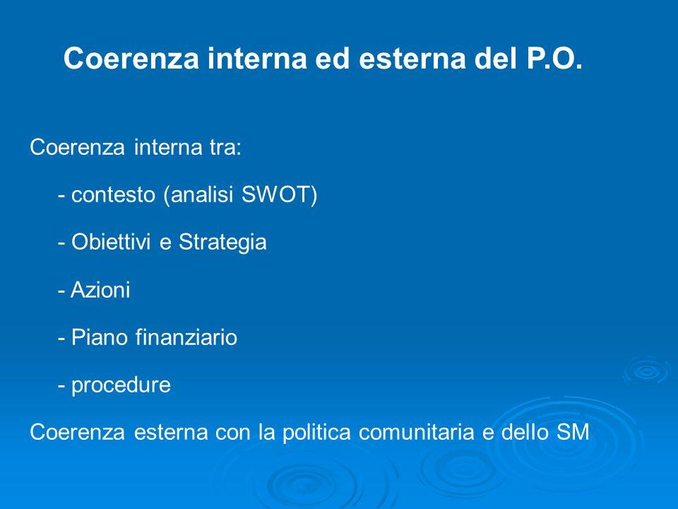 Coerenza interna ed esterna del P.O. Coerenza interna tra: - contesto (analisi SWOT) - Obiettivi e Strategia - Azioni - Piano finanziario - procedure