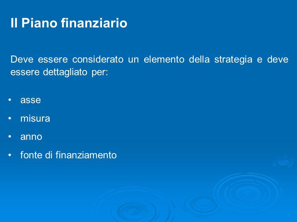 Il Piano finanziario asse misura anno fonte di finanziamento Deve essere considerato un elemento della strategia e deve essere dettagliato per:
