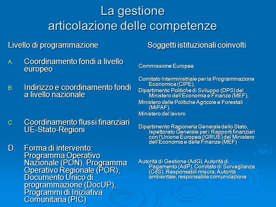 La gestione articolazione delle competenze Livello di programmazione A. Coordinamento fondi a livello europeo B. Indirizzo e coordinamento fondi a liv