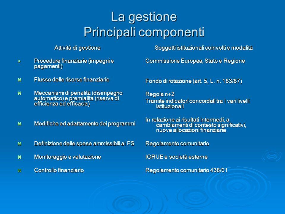 La gestione Principali componenti Attività di gestione Procedure finanziarie (impegni e pagamenti) Procedure finanziarie (impegni e pagamenti) z Fluss