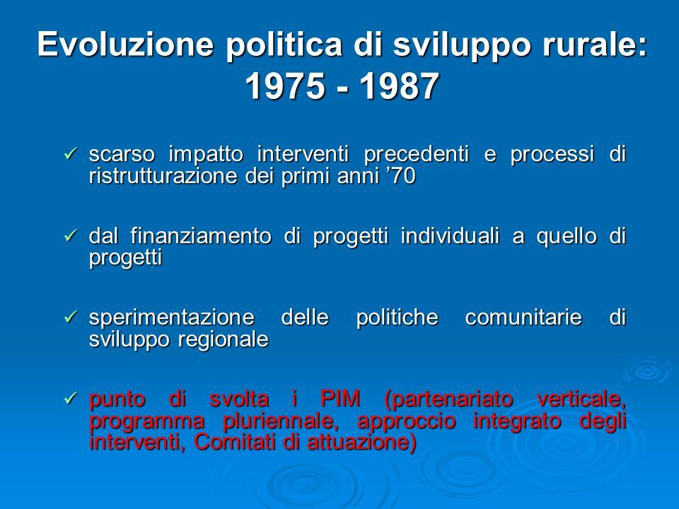 Evoluzione politica di sviluppo rurale: 1975 - 1987 scarso impatto interventi precedenti e processi di ristrutturazione dei primi anni 70 scarso impat