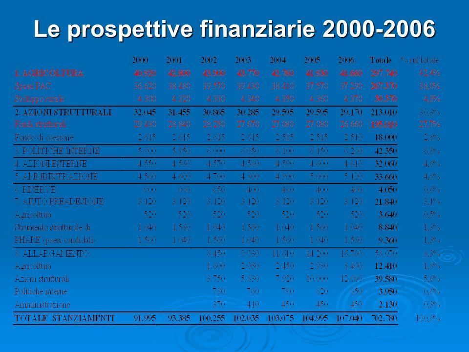 Le prospettive finanziarie 2000-2006