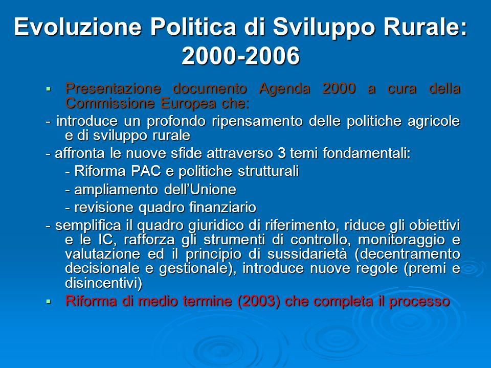 Evoluzione Politica di Sviluppo Rurale: 2000-2006 Presentazione documento Agenda 2000 a cura della Commissione Europea che: Presentazione documento Ag
