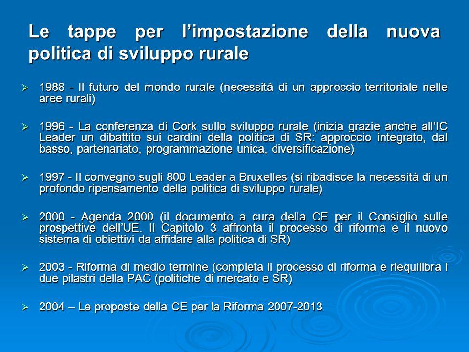 Le tappe per limpostazione della nuova politica di sviluppo rurale 1988 - Il futuro del mondo rurale (necessità di un approccio territoriale nelle are