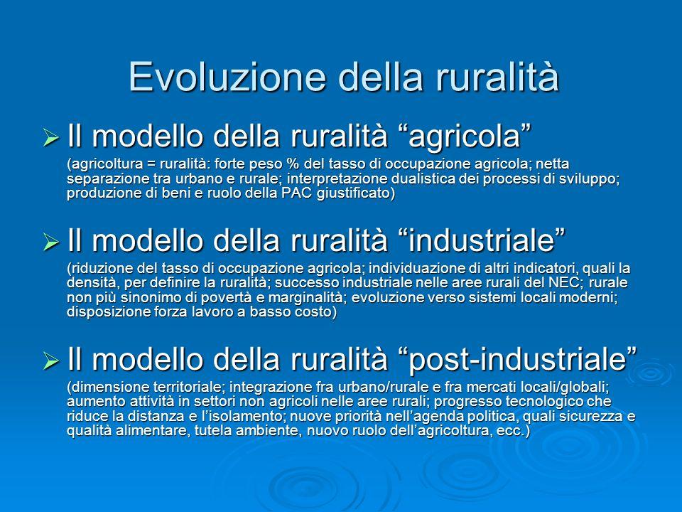 Evoluzione della ruralità Il modello della ruralità agricola Il modello della ruralità agricola (agricoltura = ruralità: forte peso % del tasso di occ