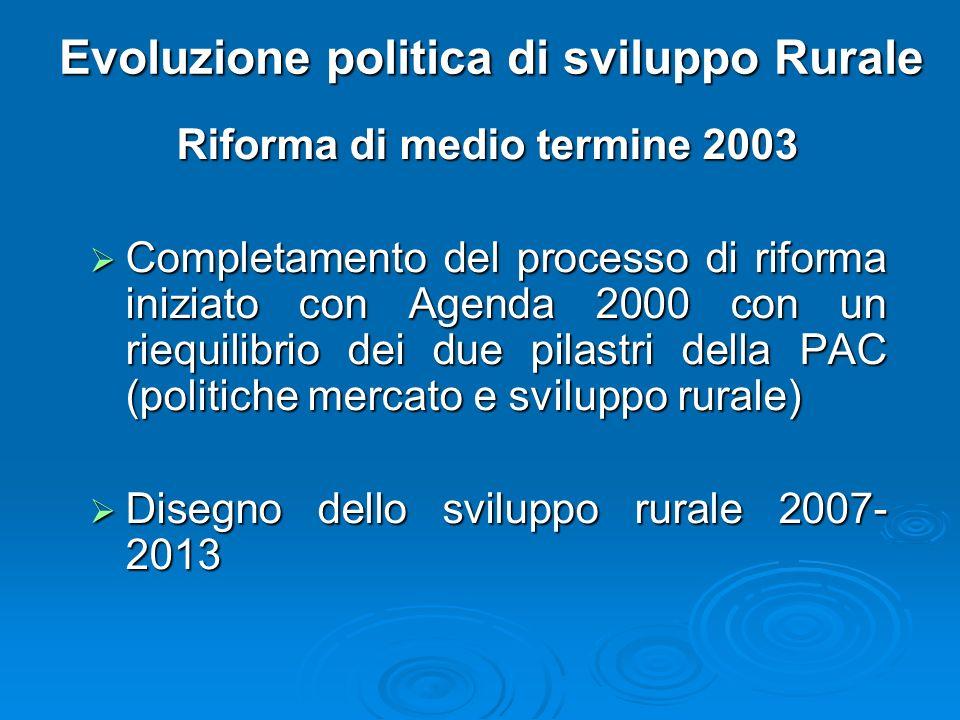 Evoluzione politica di sviluppo Rurale Riforma di medio termine 2003 Completamento del processo di riforma iniziato con Agenda 2000 con un riequilibri