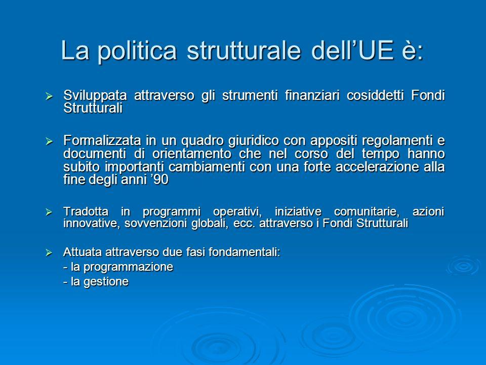 Obiettivo della politica strutturale (il cosa fare) ridurre il divario tra i diversi livelli di sviluppo delle varie regioni (il come fare): favorire il processo attraverso politiche pubbliche rilevanti, efficaci e mirate favorire il processo attraverso politiche pubbliche rilevanti, efficaci e mirate costruire una architettura istituzionale (rapporto tra UE-Stato-Regioni) che faciliti il processo costruire una architettura istituzionale (rapporto tra UE-Stato-Regioni) che faciliti il processo Convergenza Coesione Integrazione