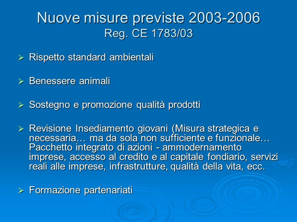 Nuove misure previste 2003-2006 Reg. CE 1783/03 Rispetto standard ambientali Rispetto standard ambientali Benessere animali Benessere animali Sostegno