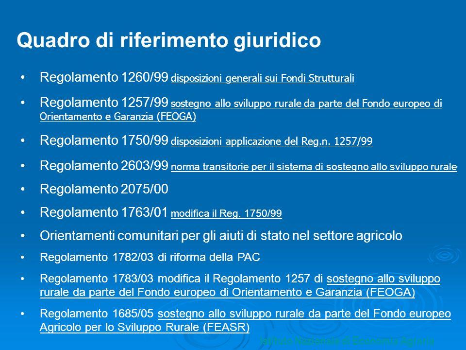 Quadro di riferimento giuridico Regolamento 1260/99 disposizioni generali sui Fondi Strutturali Regolamento 1257/99 sostegno allo sviluppo rurale da p